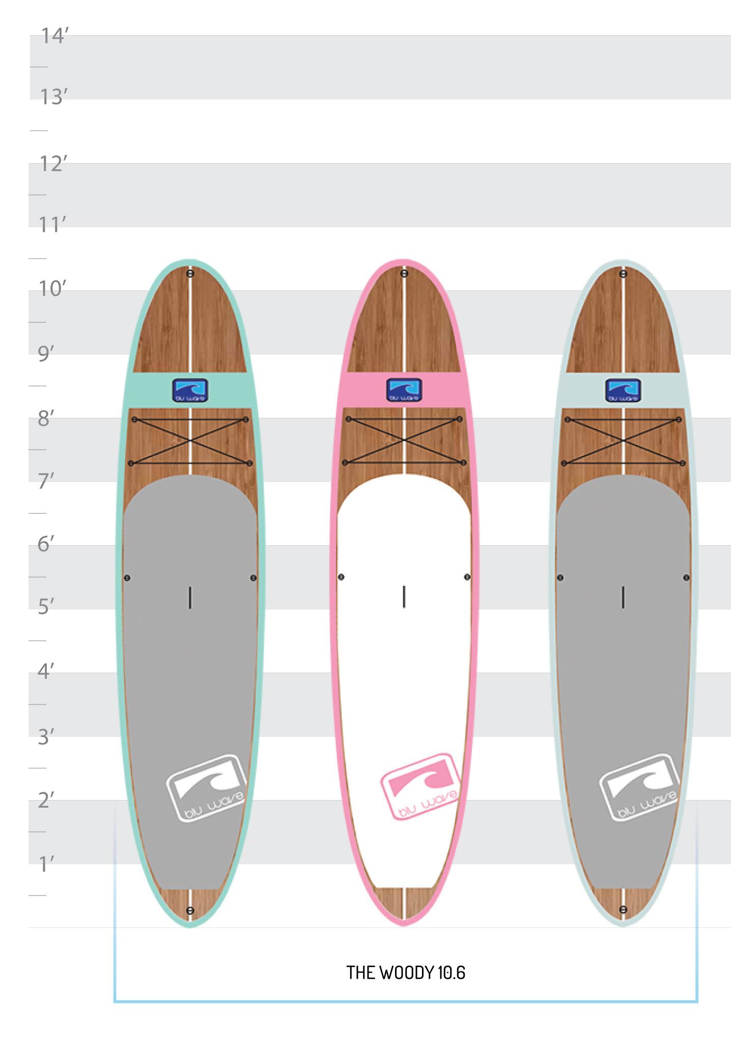 SUP-image-Range-Woody-Series-10.6